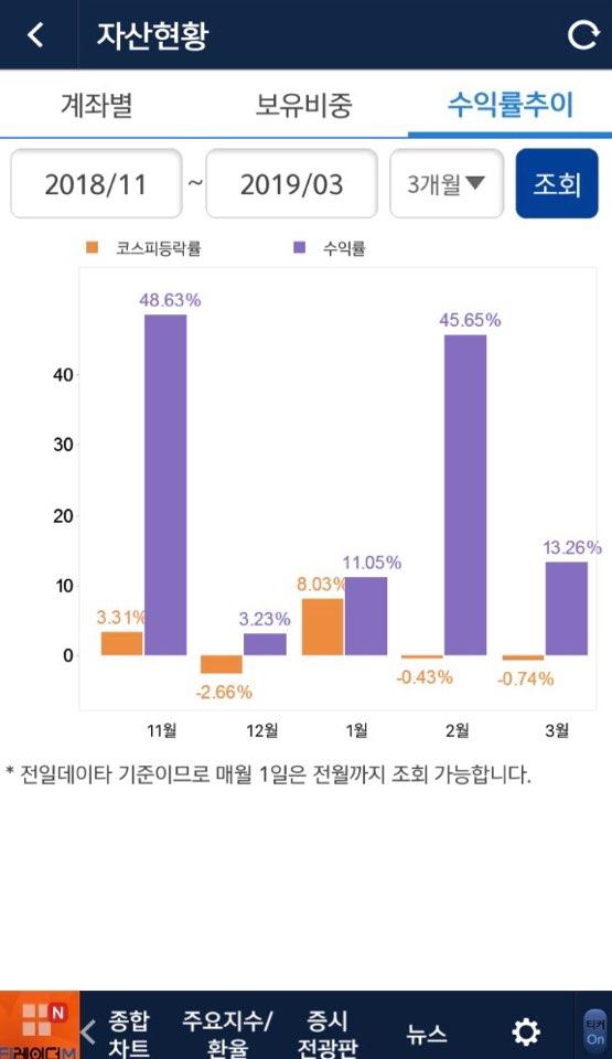 2019/회원수익.jpg