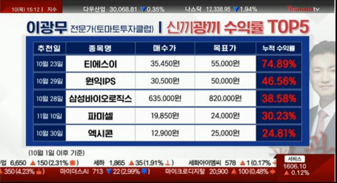 2020/10월11월수익.png